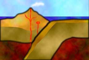 formación de montañas